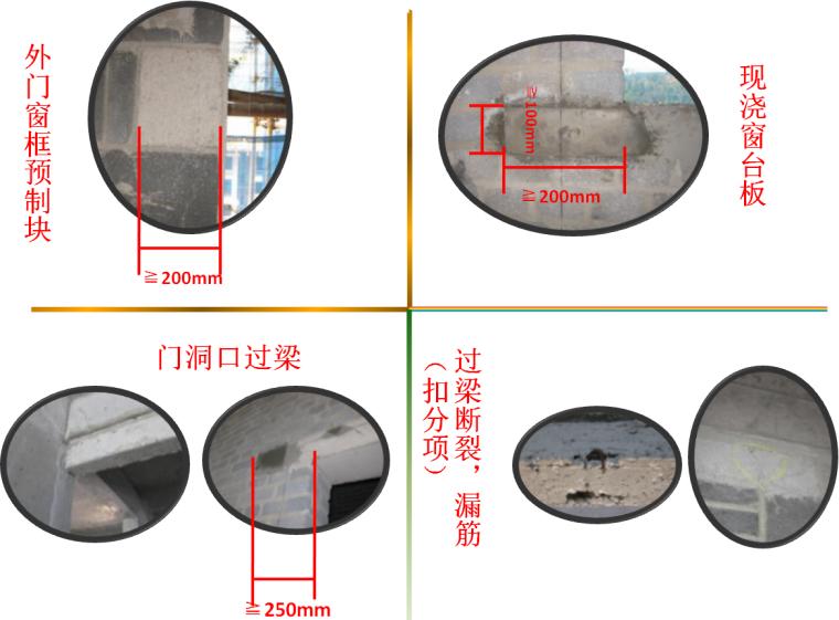 建筑工程实测实量标准及操作指引(54页,5大分项工程)