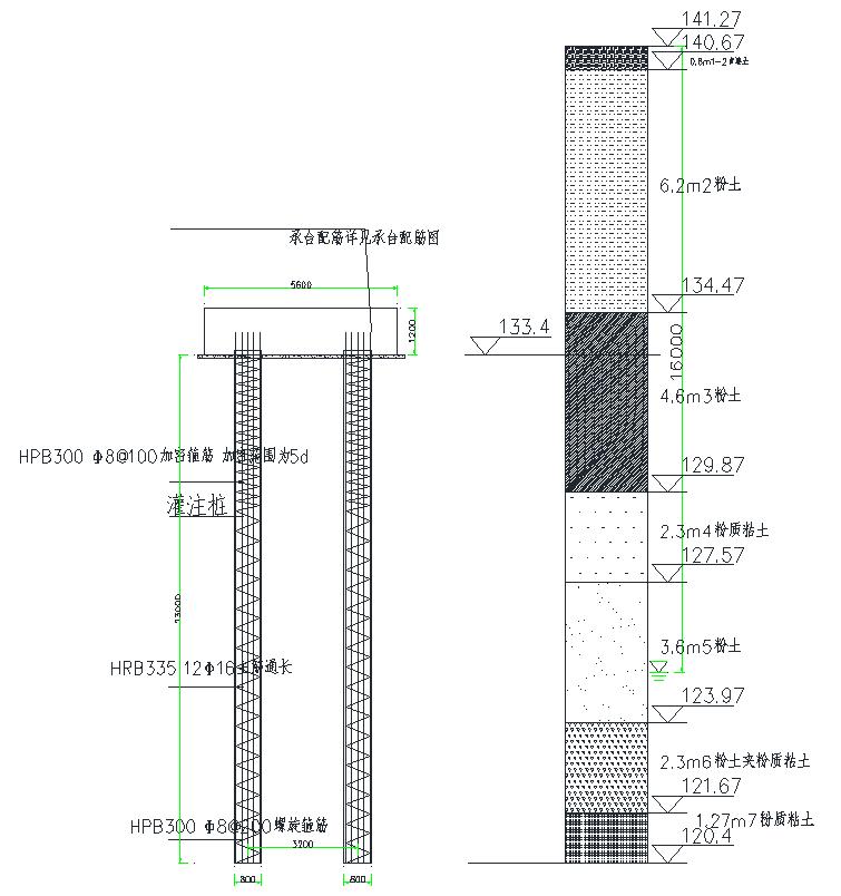 郑州绿地城九区塔吊基础施工专项方案(110余页,计算书)