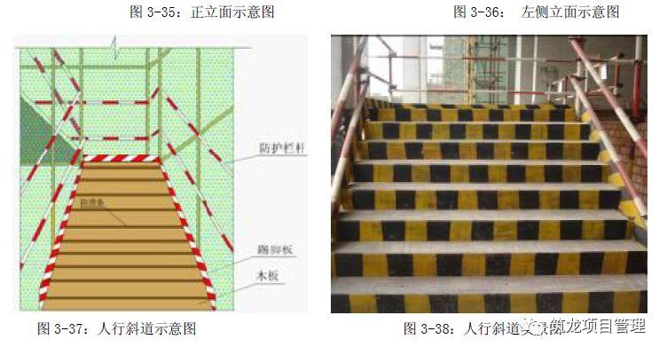 外脚手架及卸料平台安全标准化做法!_26