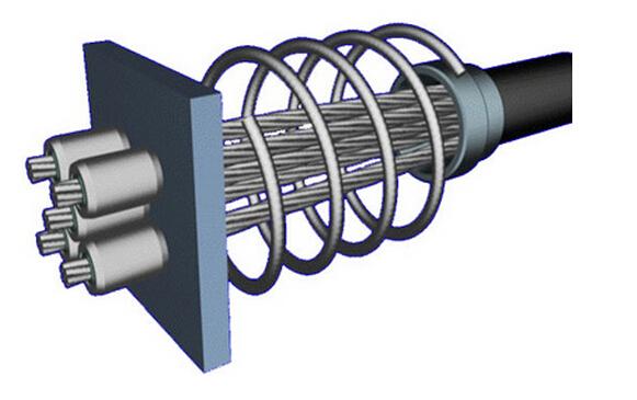 桥梁预应力锚具和连接器验收时注意要点