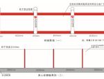 [江西]新兴产业园区建设项目安全文明施工策划(103页)