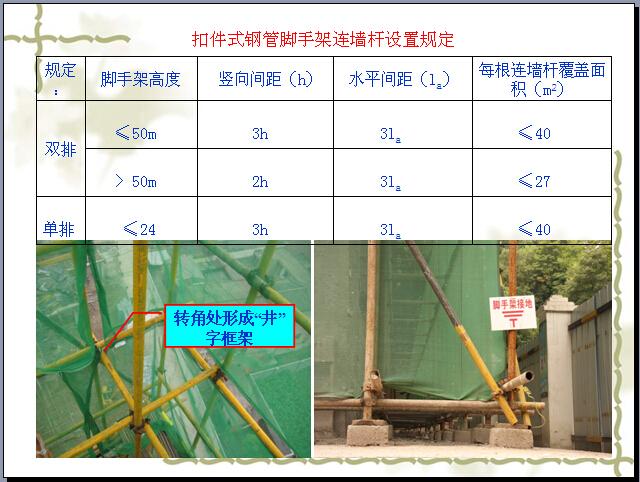 建筑施工安全培训讲义(134页)
