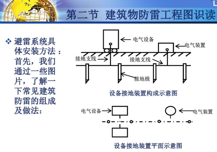 建筑防雷接地系统安装与识图
