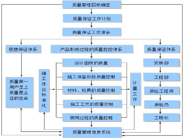 商合杭铁路芜湖长江公铁大桥栈桥施工方案