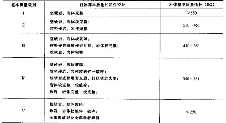 全国注册岩土工程师职业资格考试应试指导基础部分下册_7