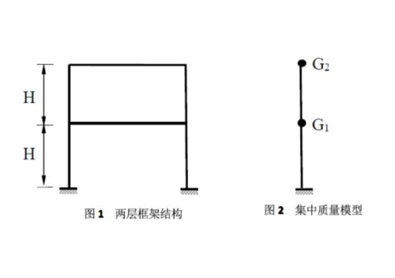 振型叠加法求地震作用下框架结构内力