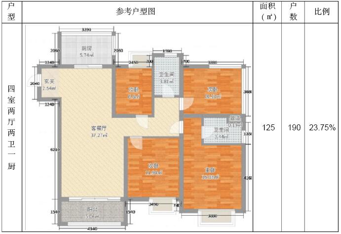 [南京]房地产住宅项目地块开发可行性研究(164页)_1
