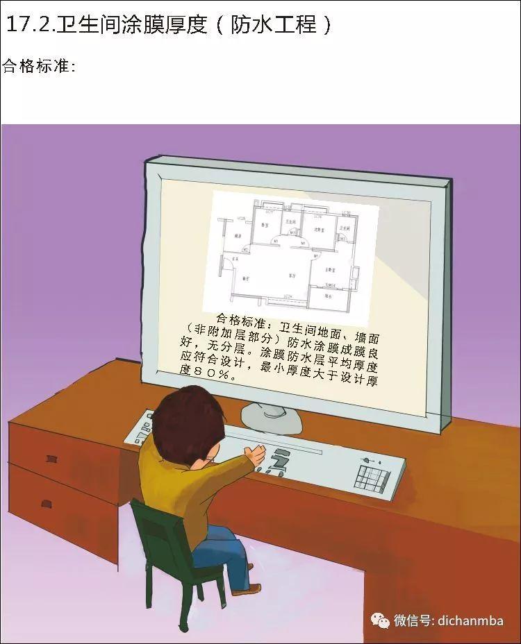 详解在建工程实测实量可视化体系(全套),完美!!!!_134