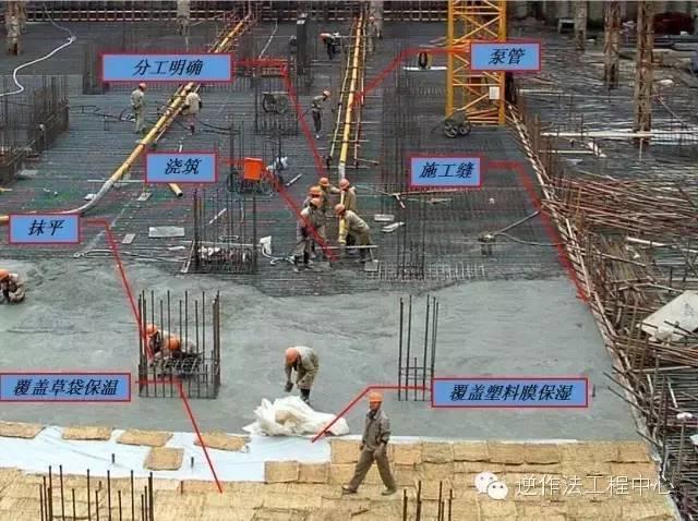 大体积混凝土施工规范要点_15