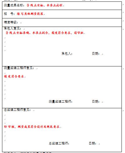公路工程资料全套填写范本(312页)_2