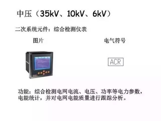 [详解]全面掌握低压配电系统全套电气元器件_13