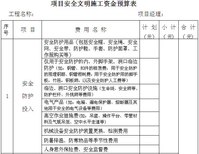 项目安全文明施工资金预算表
