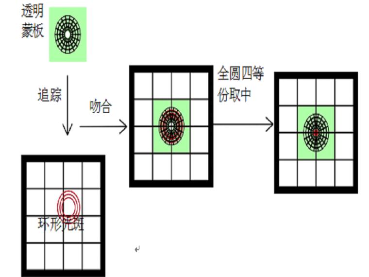 [廊坊]剪力墙结构别墅类住宅项目工程测量方案(12页)