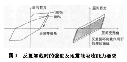 [BIM案例]装配式预制混凝土结构在日本的应用