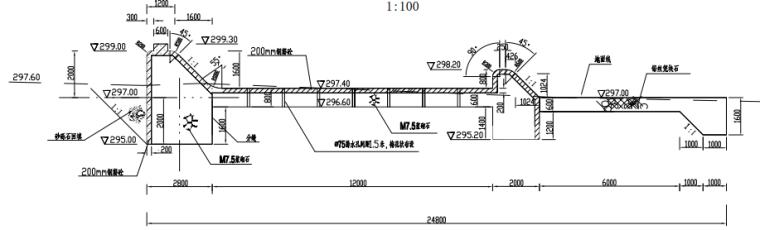 重力式挡土墙拦砂坝工程施工图_3