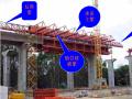 桥梁移动模架法施工技术
