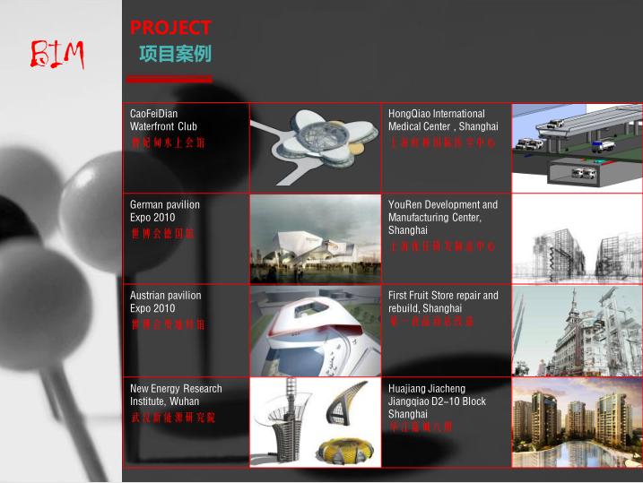 BIM工程案例解析-现代集团_2