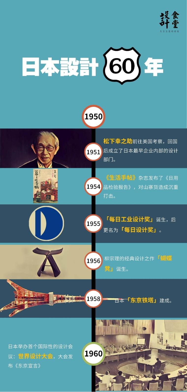 日本设计60年:从废墟中走来的设计_1
