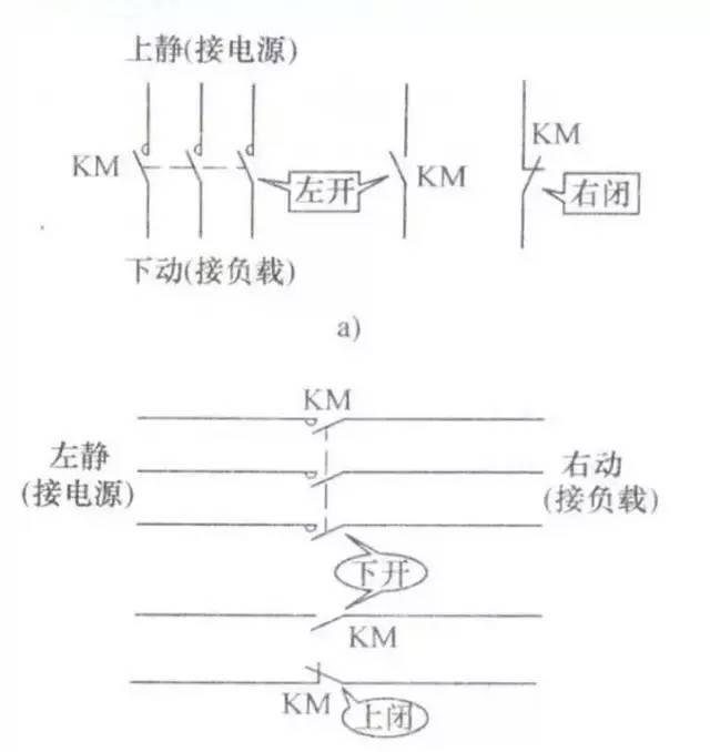 三相交流异步电动机控制电路的识图与安装