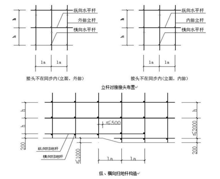 [重庆]住宅楼群工程外悬挑脚手架施工方案
