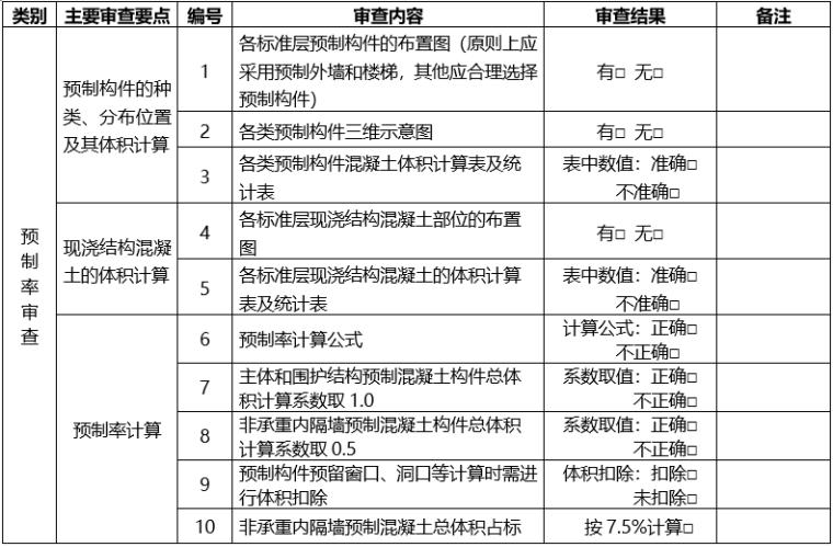 深圳装配式建筑项目预制率和装配率计算书审查要点
