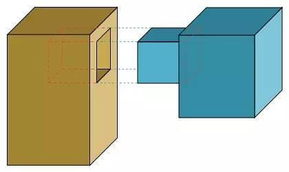 日本领先的钢木组合结构怎么建造的?带您深度探知一番!