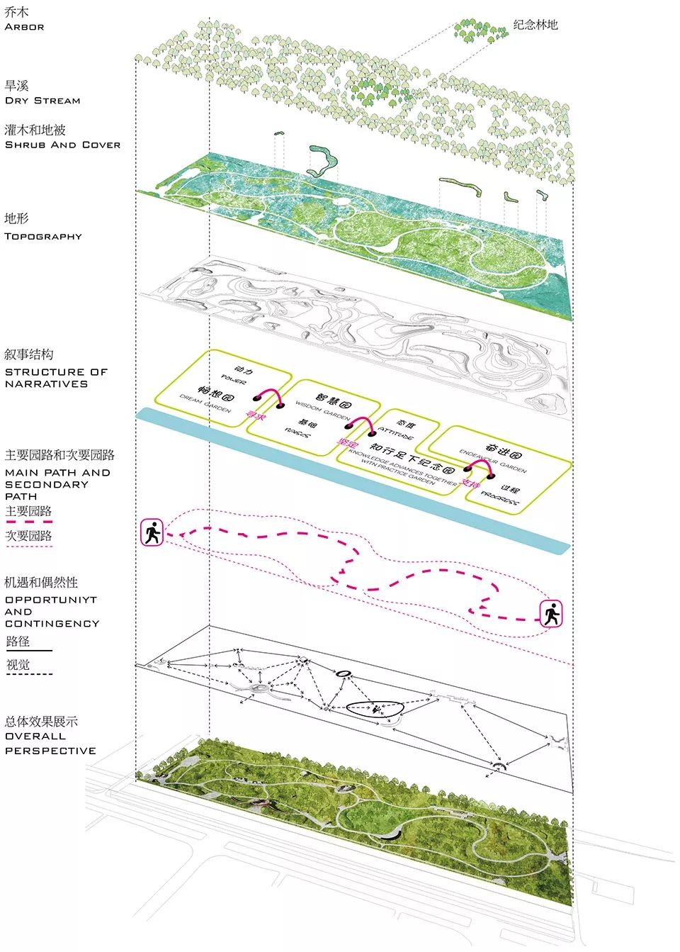 [叙事性空间结构]北京大兴生态文明教育公园/加拿大考斯顿设计_3
