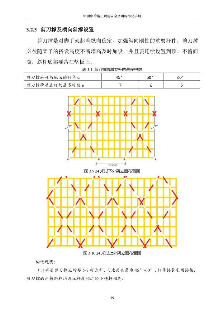 施工现场安全文明标准化手册(建议收藏!!!)_39