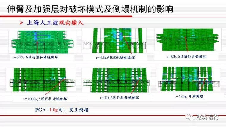 华东院总工周建龙:从抗震概念设计到基于破坏模式的设计_64