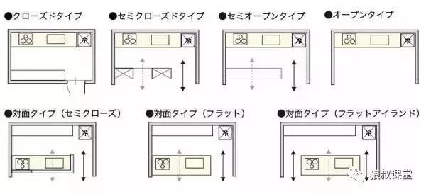 【干货】室内设计空间尺度图解_21