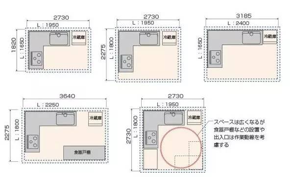 【干货】室内设计空间尺度图解_36