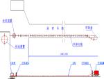 大桥缆索施工组织设计