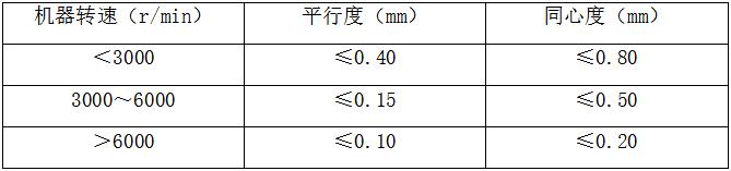 LNG工艺施工方案_3