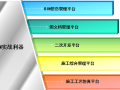施工阶段BIM应用实战讲解讲义(附图丰富)