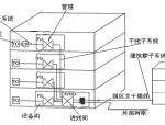 设计和绘制综合布线系统图纸