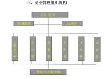 【全国】安全文明施工管理制度(共70页)