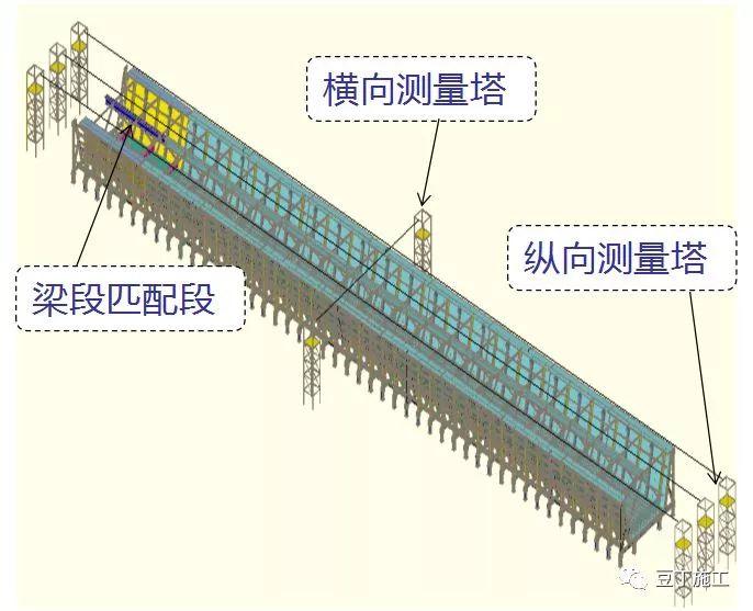 案例欣赏:港珠澳大桥8大关键施工技术_32