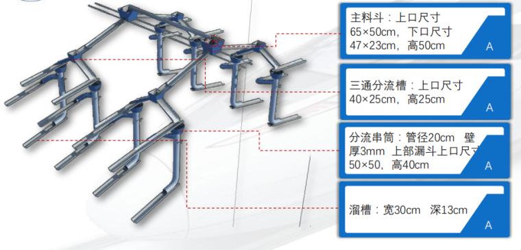 [多图]铁路隧道衬砌施工成套技术PDF版共95页_3