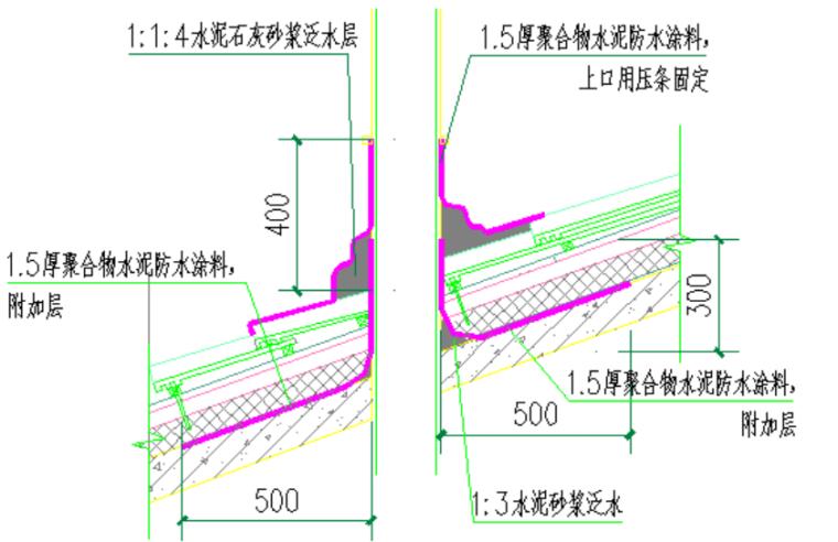地下室底板、地下室顶板、地下室侧墙、屋面防水工程技术交底