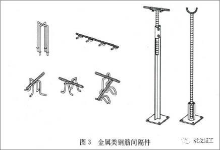 最难搞懂的钢筋工程,看看规范怎么说!_83