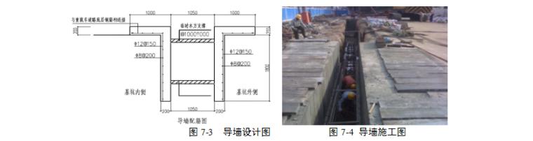 恒隆办公大楼桩基、围护及土方开挖工程施工组织设计(共200页,图文丰富)_3