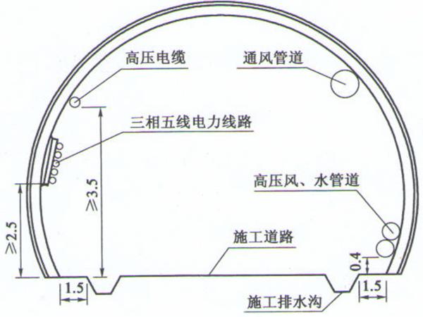 河北省张承高速公路承德段施工标准化管理实施细则(隧道篇)