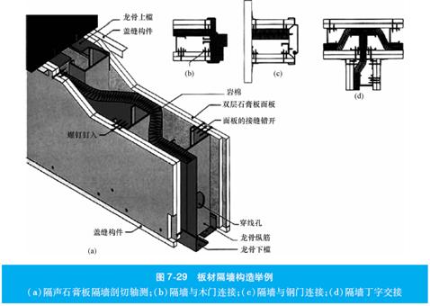 掌握墙体和幕墙的设计要求(PPT,48张)