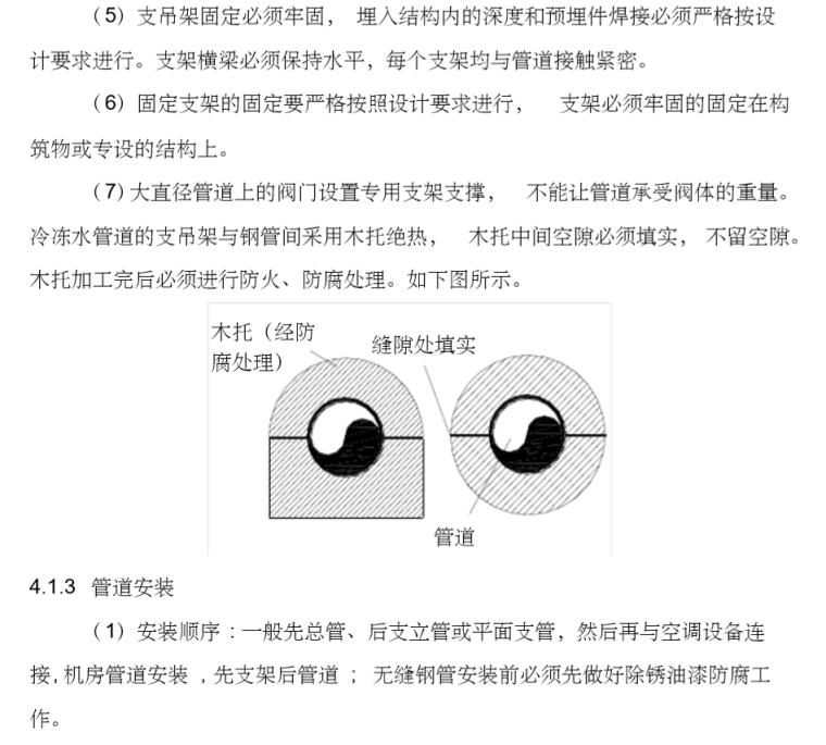 [上海]烟草集团浦东科技园区建设项目暖通工程专项施工方案_1