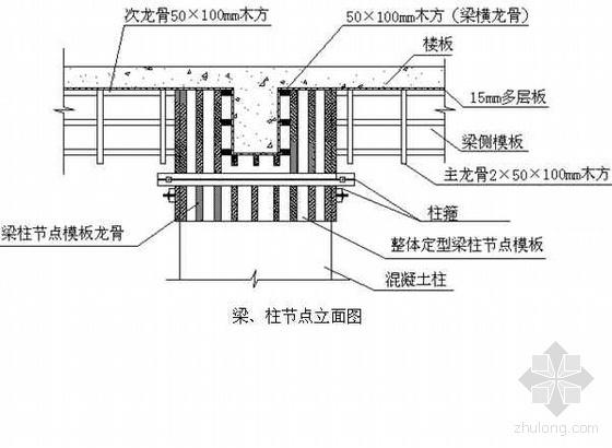 河南某艺术中心大剧院模板工程施工方案(鲁班奖 多层板 计算书)