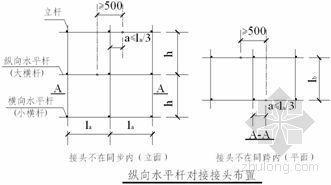 小高层双排三角形悬挑钢管脚手架专项施工方案(包含卸料平台)