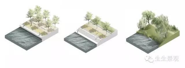 """干货:河道景观设计,就是在为城市河道""""治病""""!"""
