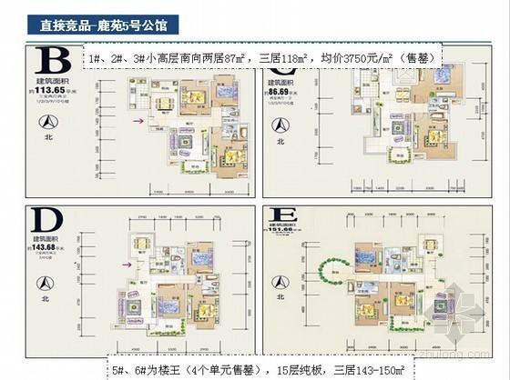 [西安]高端住宅项目容积率调整可行性研究报告