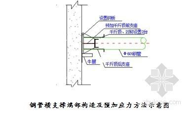 [福建]地铁深基坑开挖支护钢支撑安装施工技术交底
