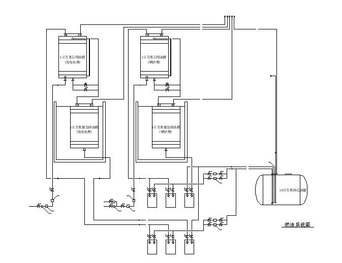 江苏68层综合商业广场暖通空调全套施工图